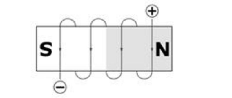 dc motor working principle pdf