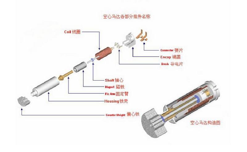 http://www.leader-w.com/cylindrical-motor-ld320802002-b1.html